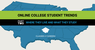 Online college students live and study infographics social share
